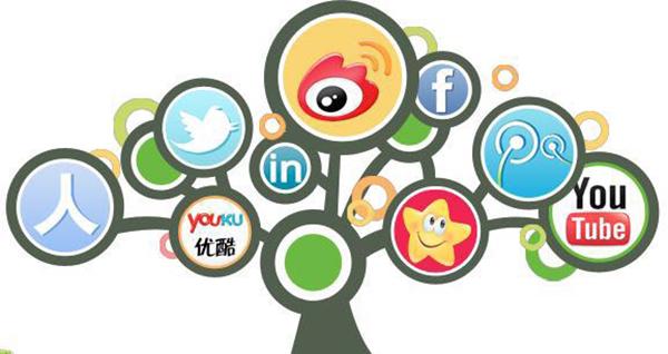 Line、Instagram、WhatsAPP、Facebook、Twitter、Messenger、Telegram