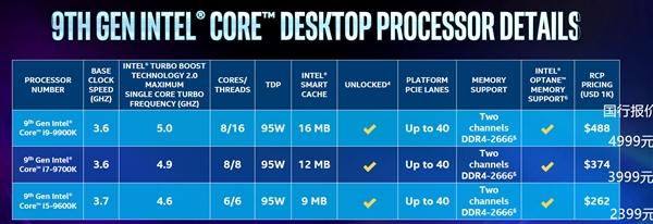 Intel 9代酷睿CPU国内售价公布:i5-9600K 2399元起的照片 - 2