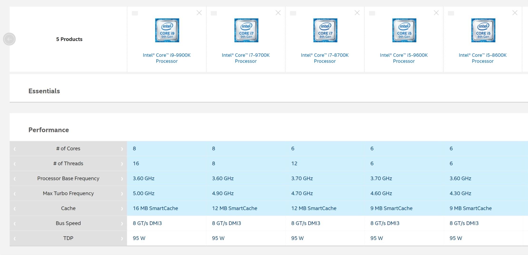 i7-9700K砍掉超线程还贵了1000元 Intel为什么这样做?的照片 - 2