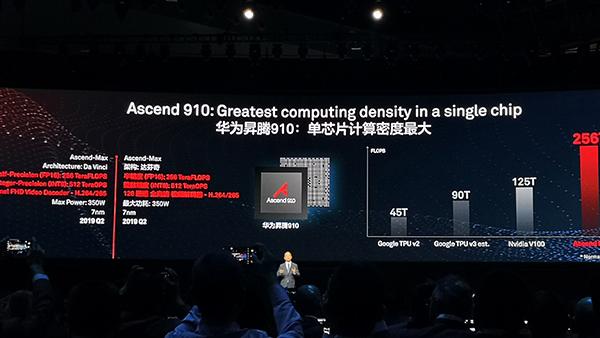 华为发7nm自研AI芯片 算力远超谷歌/英伟达的照片