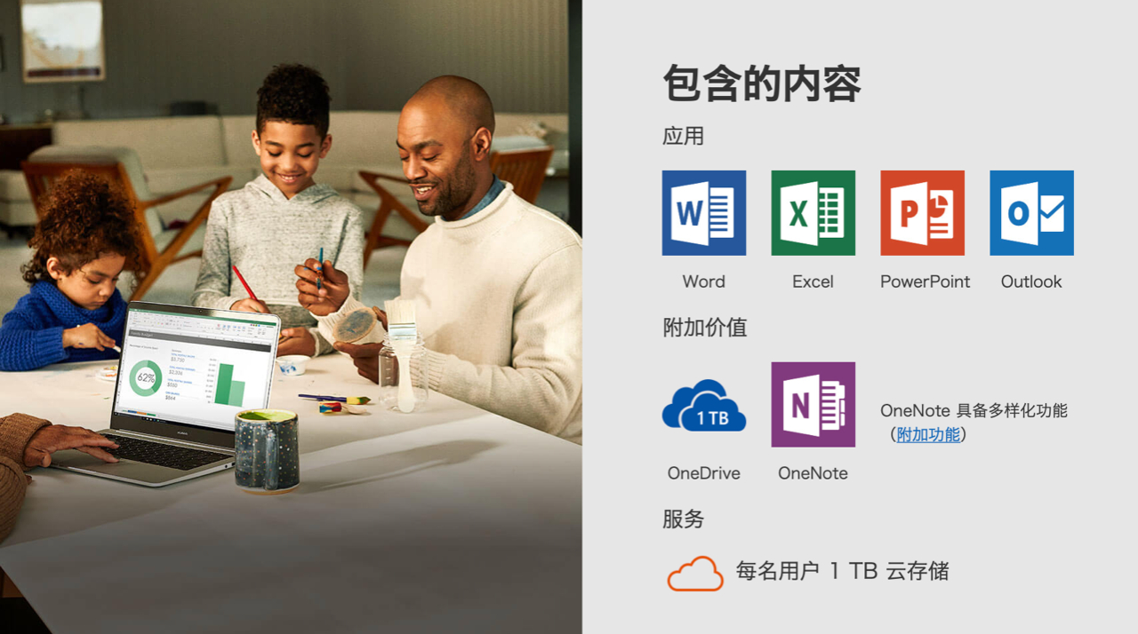 消费者版 Office 2019 在华上市 售价748元的照片 - 2