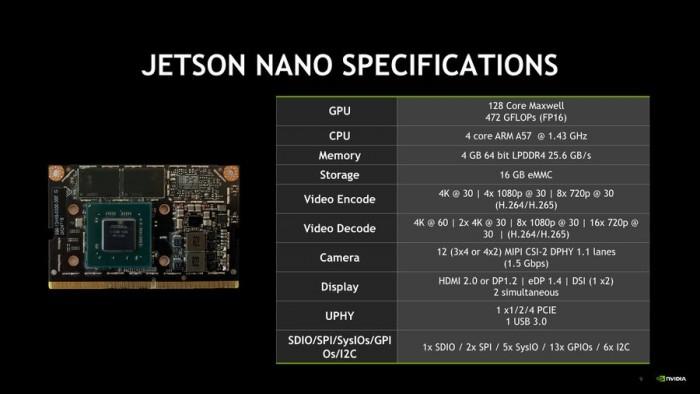 英伟达发布嵌入式电脑Jetson Nano:功耗仅5W的照片 - 7