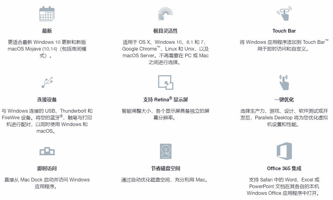 Parallels Desktop 14 for Mac苹果虚拟机 正版的照片 - 6