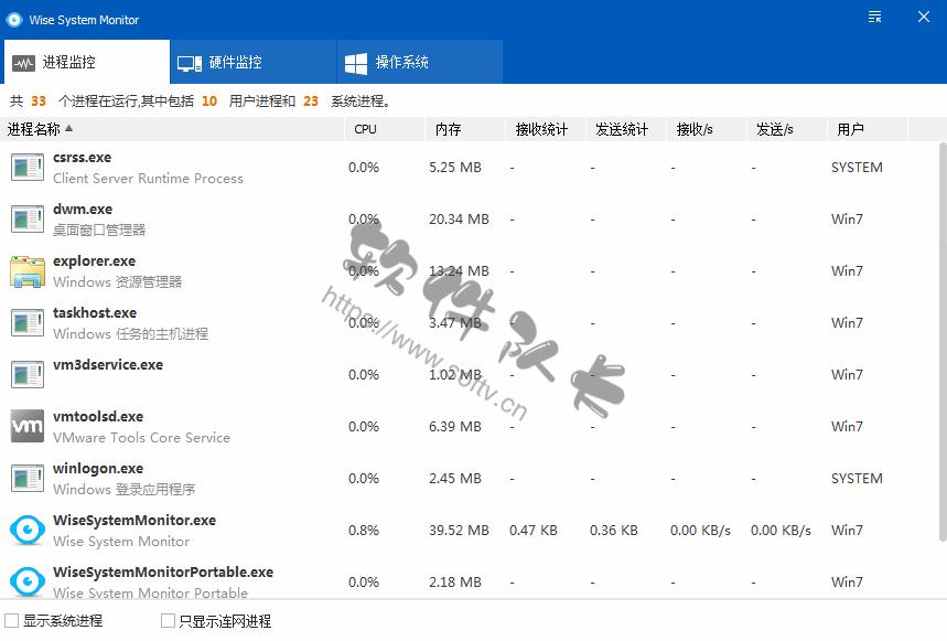 系统监控管理 Wise System Monitor v1.51.125 中文免费版+便携版【Win软件】