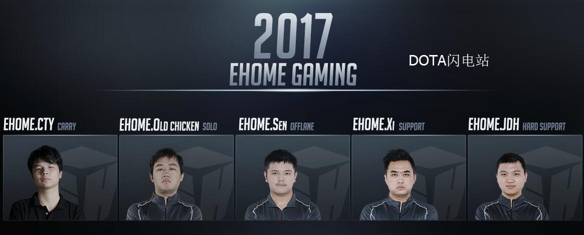 Ehome战队