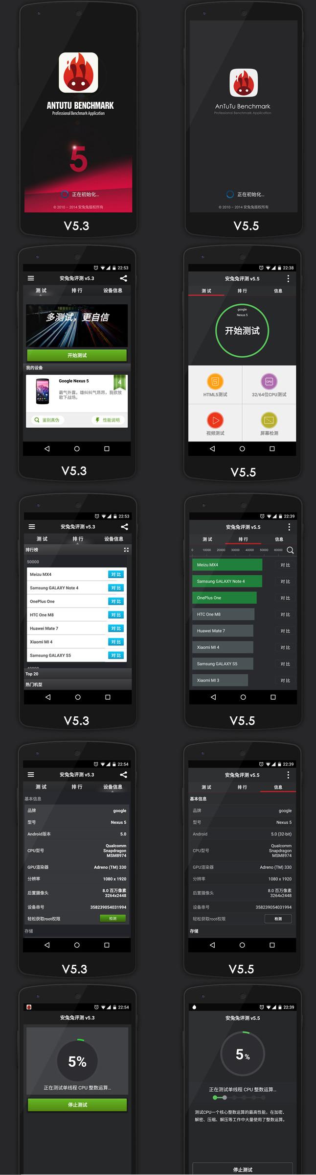 安兔兔下载 安兔兔评测v5.5官方下载 手机评测跑分软件的照片 - 2