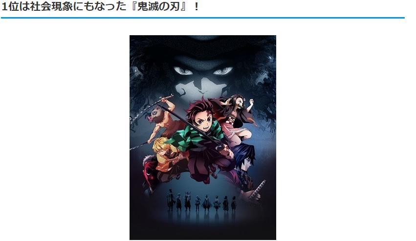 日本网站评选2019年最受喜爱TV动画 TOP10,《鬼灭之刃》豪夺第一!插图(1)
