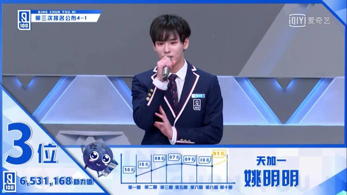 回国参加偶像选秀才是正确的?这9名偶像都曾在韩国出道过!插图(13)