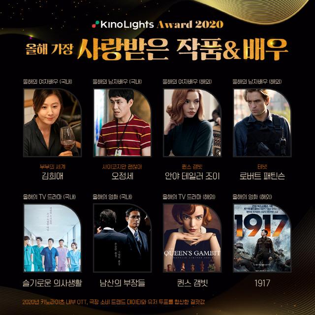 2020韩国人最喜欢的影视剧和演员出炉,这些演员,你关注过吗?插图