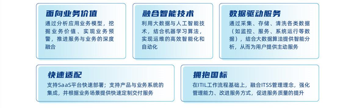 智能运维服务的5个产品特点