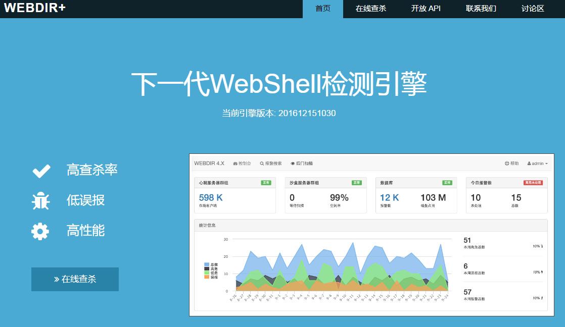 酷站  来自百度的WebShell检测引擎-webdir+