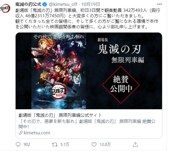 三日票房破46亿日元!剧场版《鬼灭之刃 无限列车篇》引起热潮- ACG17.COM
