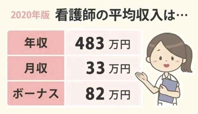毕业之后从事什么职业最受日本人欢迎 (6)