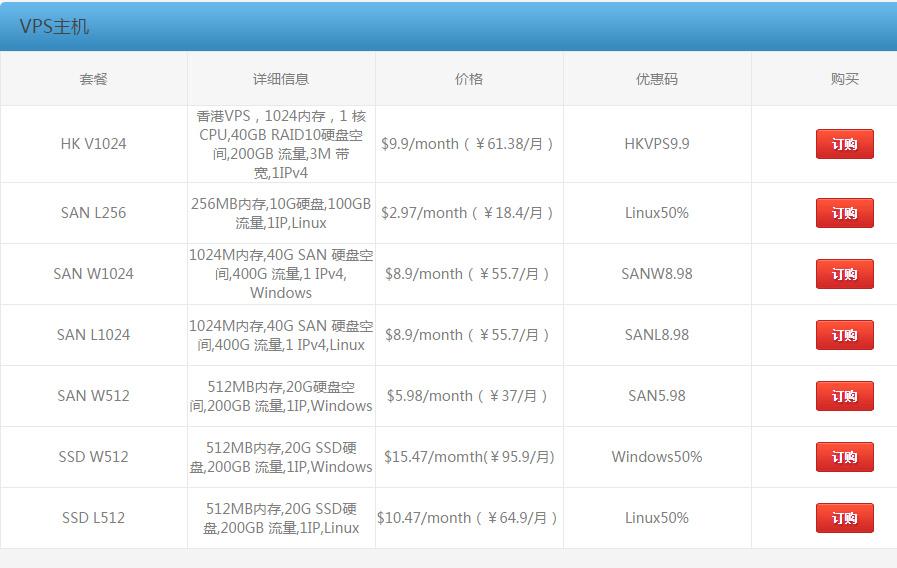 raksmart送4个月免费vps(新用户注册送10刀+优惠码可买4个月)
