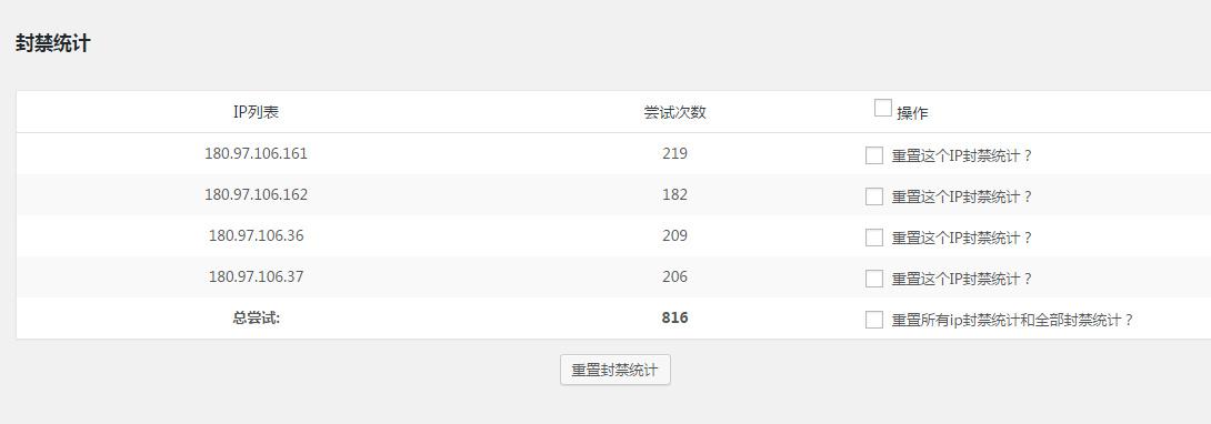 Wp插件   Wordpress禁Ip插件汉化版-Wp Ban汉化版(汉化by acirno)