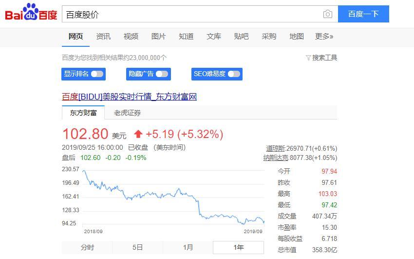 百毒股价狂跌近40%到底因为什么?百毒客服的一句话,我懂了