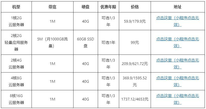 阿里云服务器一年多少钱,阿里云服务器价格