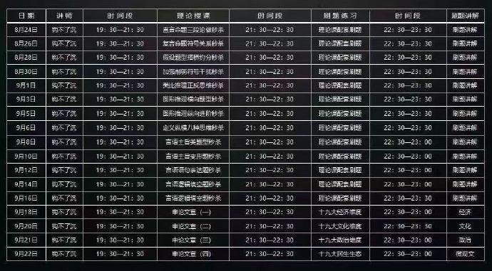 """022国考钩不了沉系统班(言语逻辑、申论应用文、大作文秒杀)"""""""