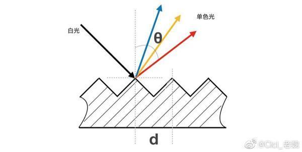 比小米9还要复杂 小米CC9外观工艺解析
