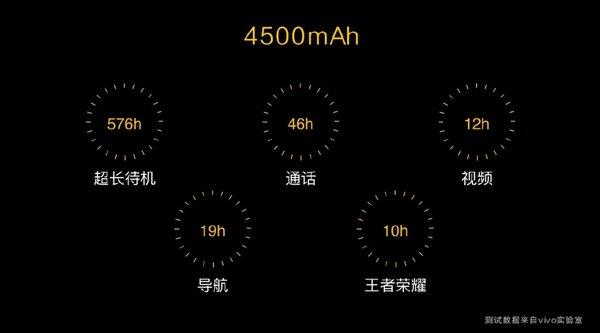 iQOO Neo发布:骁龙845加持 1798元起