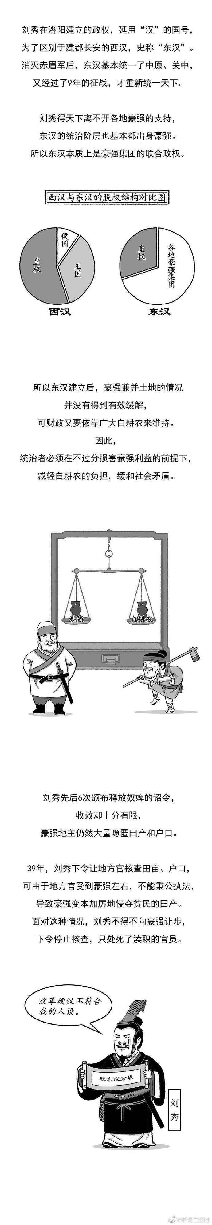 东汉(上)|为何陷入外戚、宦官交替专权的怪圈?