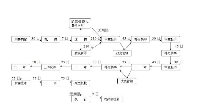 吴亦凡被判无罪,概率是0.04%