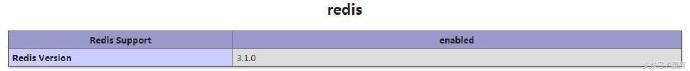 WordPress启用Redis为网站加速,WordPress提速教程实战