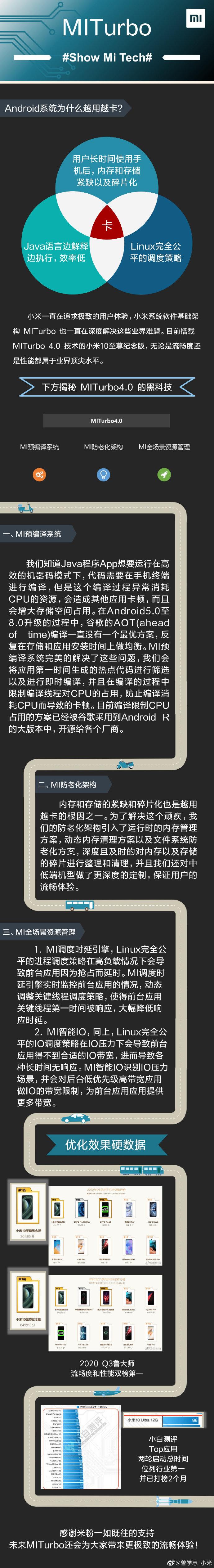 小米曾学忠解答小米黑科技 –  MITurbo-玩懂手机网 - 玩懂手机第一手的手机资讯网(www.wdshouji.com)